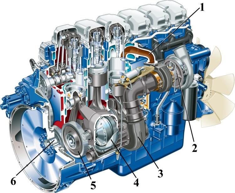 Scania DT12 turbocompound dízelmotor metszeti képe