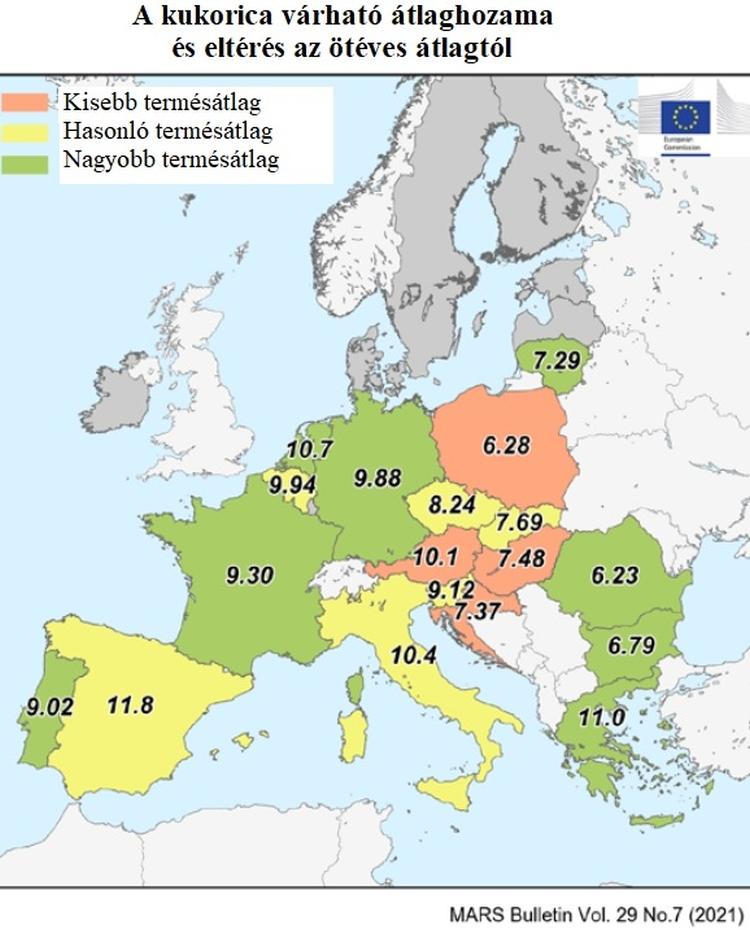 kukorica termesatlagok EU