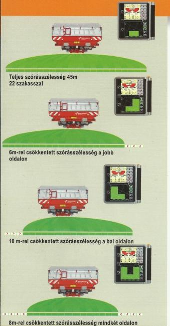 GPS-alkalmazással megvalósítható különböző üzemmódok szakaszolási megoldása